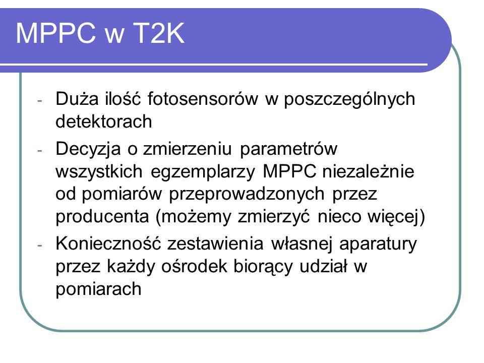 MPPC w T2K Duża ilość fotosensorów w poszczególnych detektorach