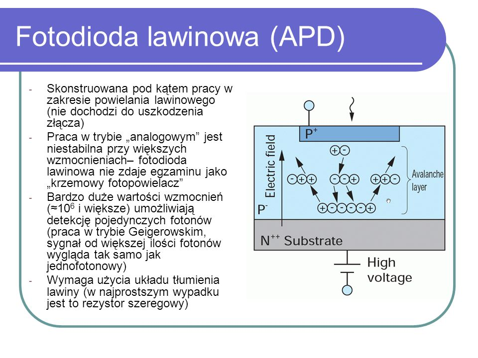 Fotodioda lawinowa (APD)