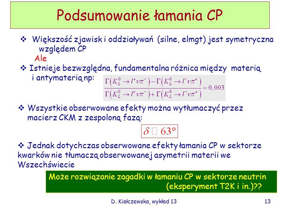 Podsumowanie łamania CP
