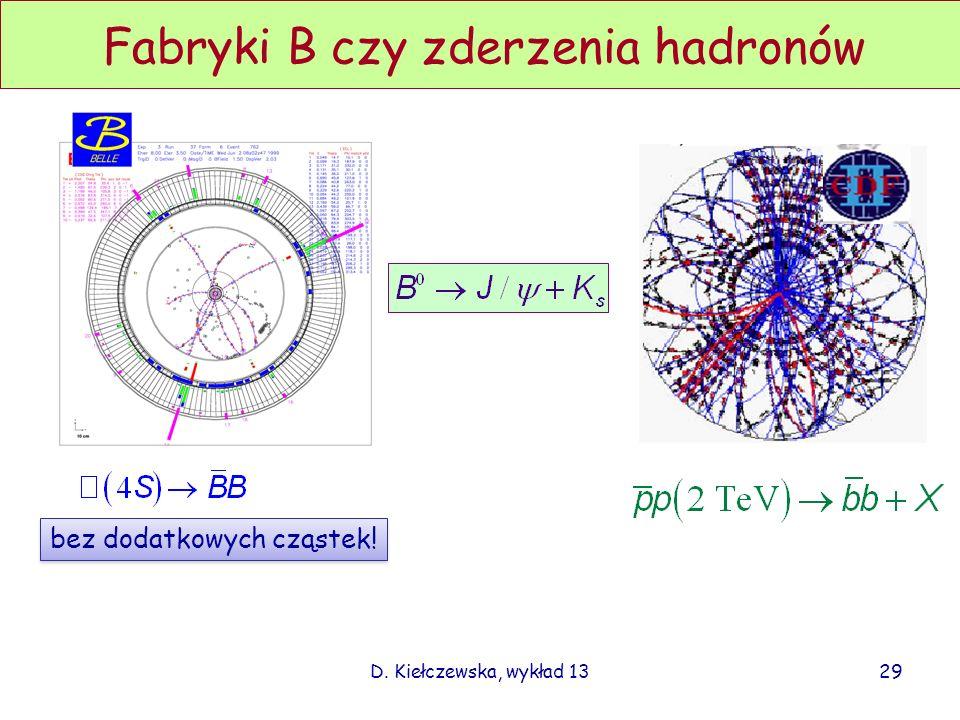 Fabryki B czy zderzenia hadronów