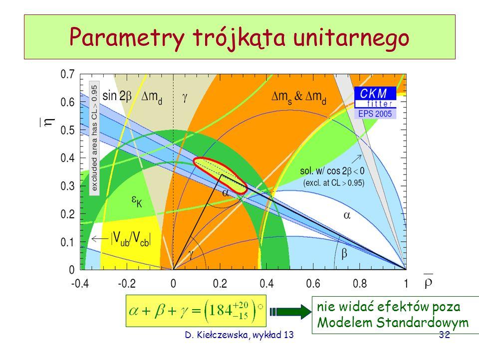 Parametry trójkąta unitarnego