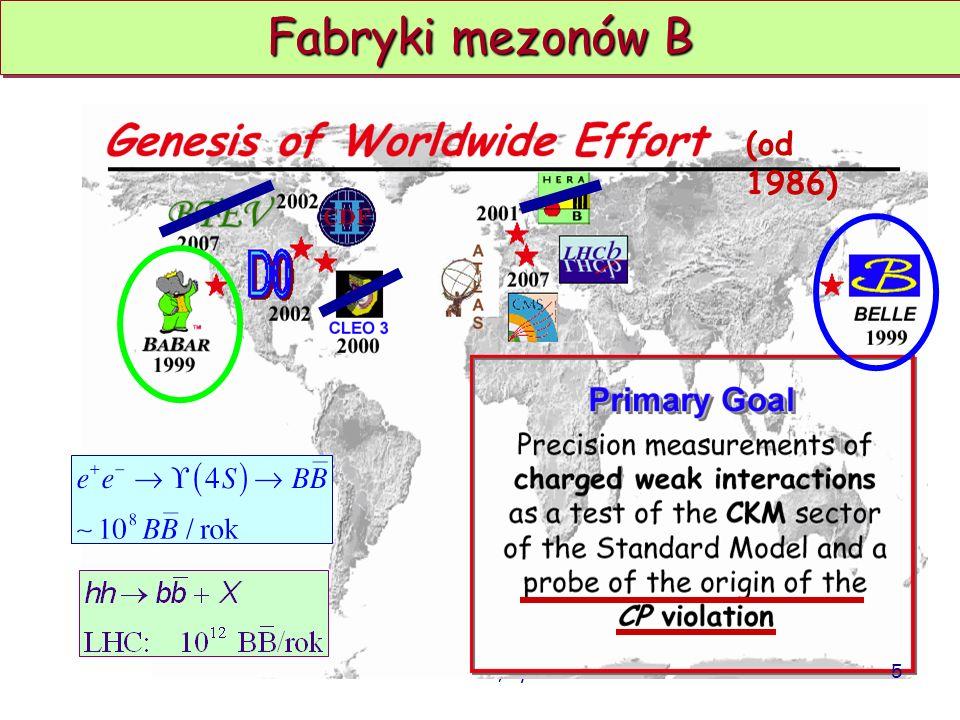 Fabryki mezonów B (od 1986) D. Kiełczewska, wykład 13
