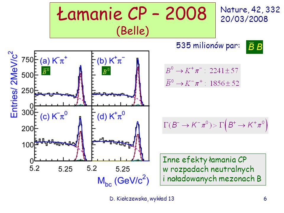 Łamanie CP – 2008 (Belle) Nature, 42, 332 20/03/2008 535 milionów par: