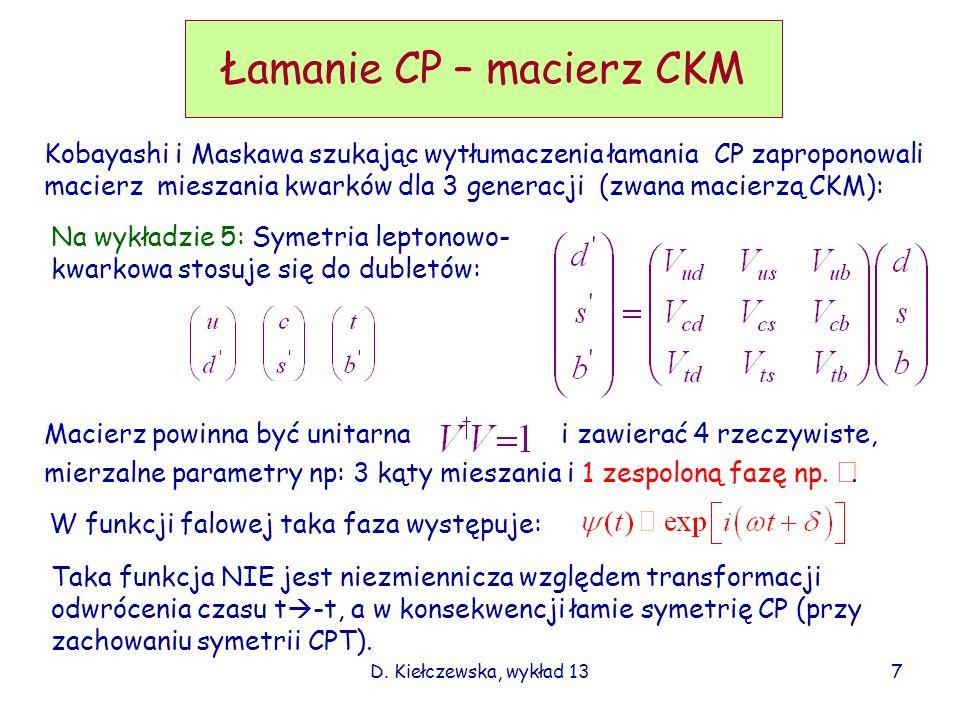 Łamanie CP – macierz CKM
