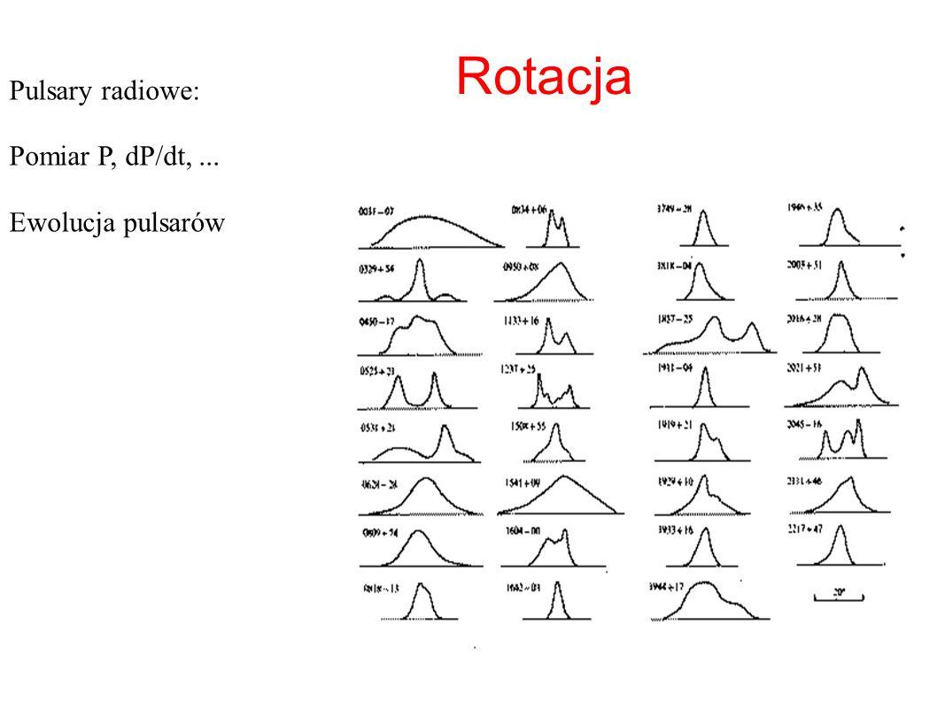 Rotacja Pulsary radiowe: Pomiar P, dP/dt, ... Ewolucja pulsarów