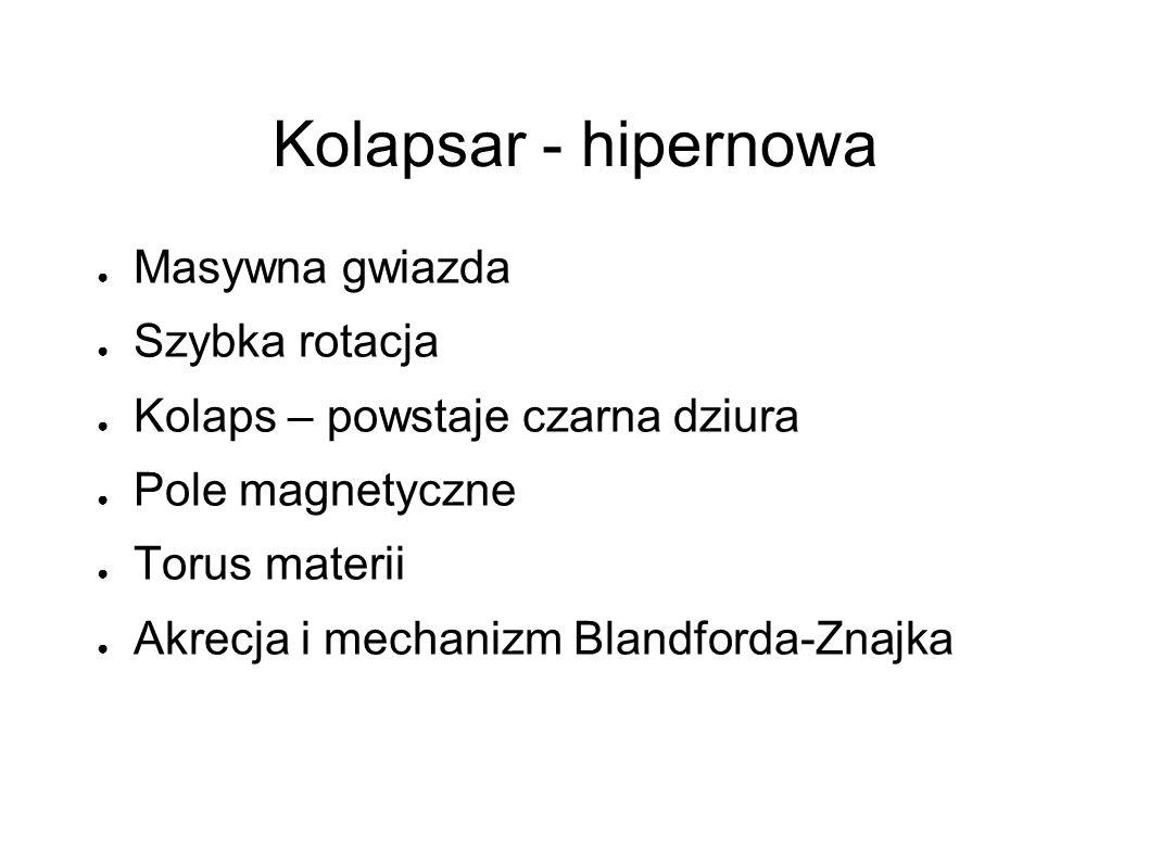 Kolapsar - hipernowa Masywna gwiazda Szybka rotacja