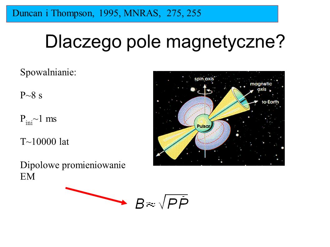 Dlaczego pole magnetyczne