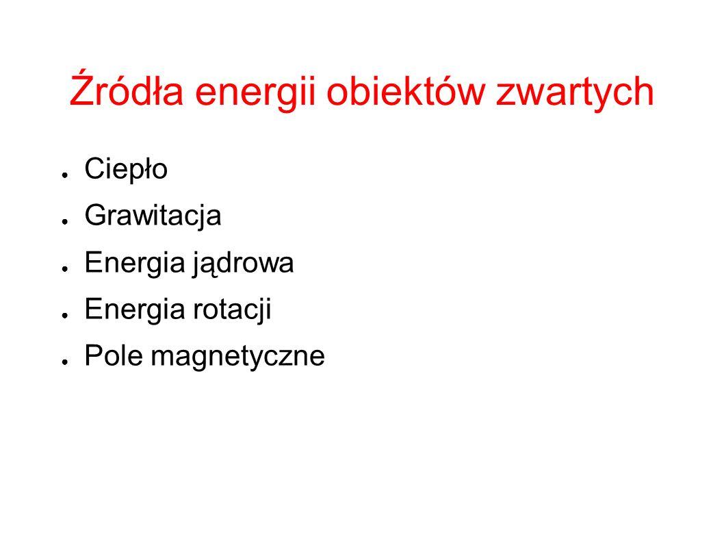 Źródła energii obiektów zwartych