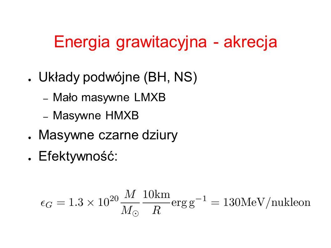 Energia grawitacyjna - akrecja