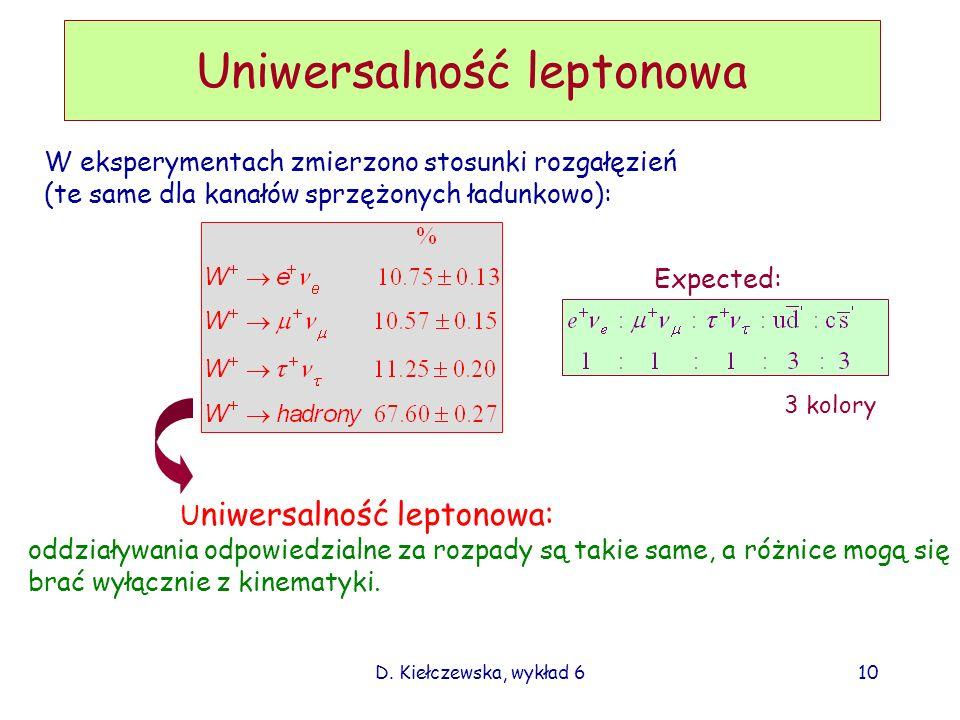 Uniwersalność leptonowa