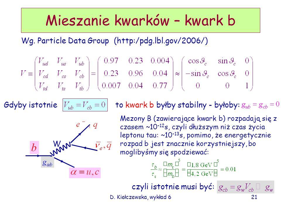 Mieszanie kwarków – kwark b