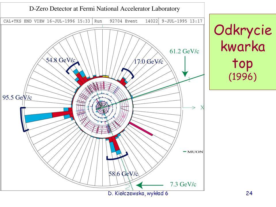Odkrycie kwarka top (1996) D. Kiełczewska, wykład 6