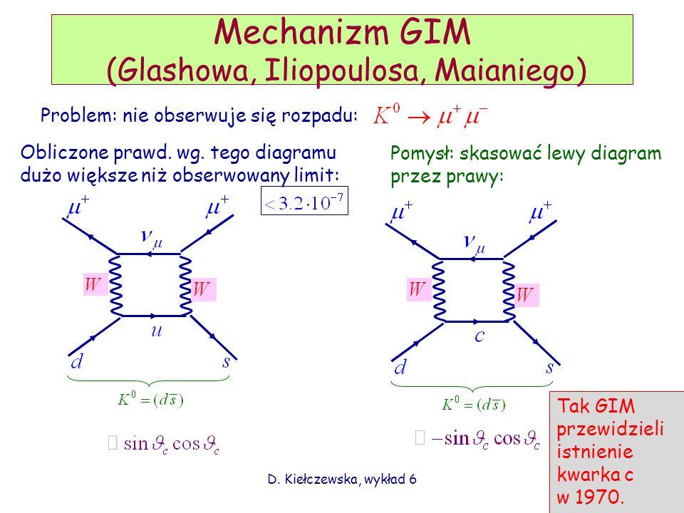 Mechanizm GIM (Glashowa, Iliopoulosa, Maianiego)