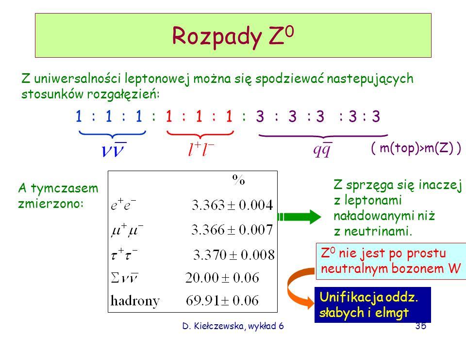 Rozpady Z0Z uniwersalności leptonowej można się spodziewać nastepujących stosunków rozgałęzień: