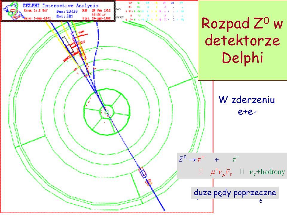 Rozpad Z0 w detektorze Delphi
