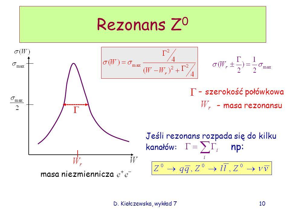 Rezonans Z0 - szerokość połówkowa - masa rezonansu