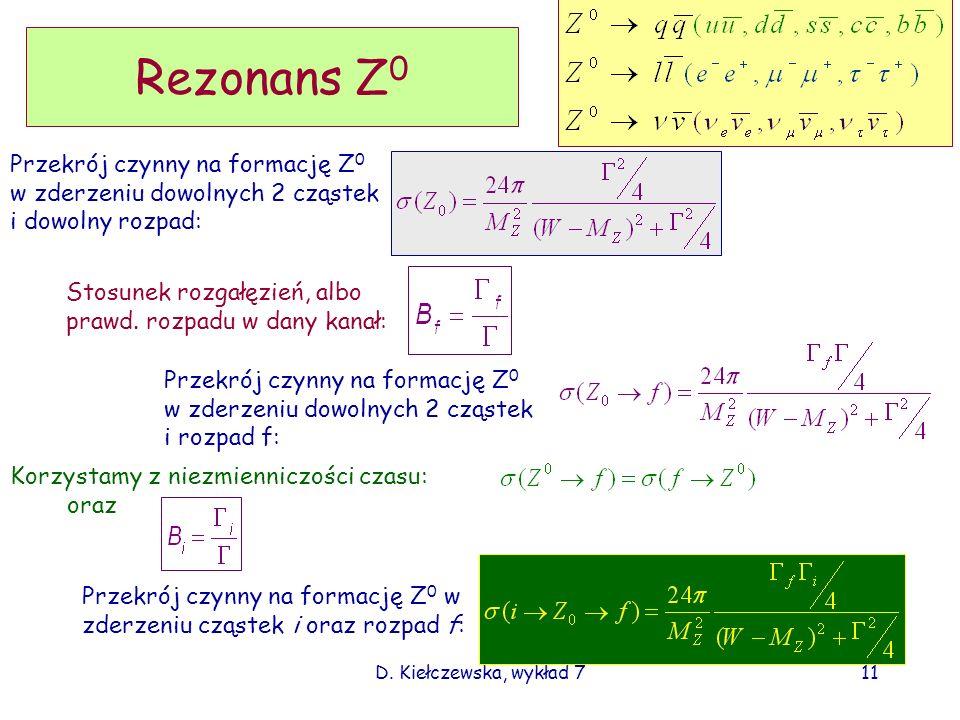 Rezonans Z0 Przekrój czynny na formację Z0
