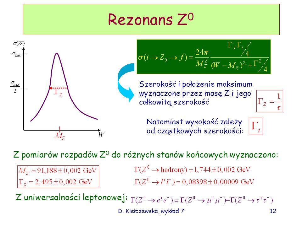 Rezonans Z0 Szerokość i położenie maksimum. wyznaczone przez masę Z i jego. całkowitą szerokość. Natomiast wysokość zależy.