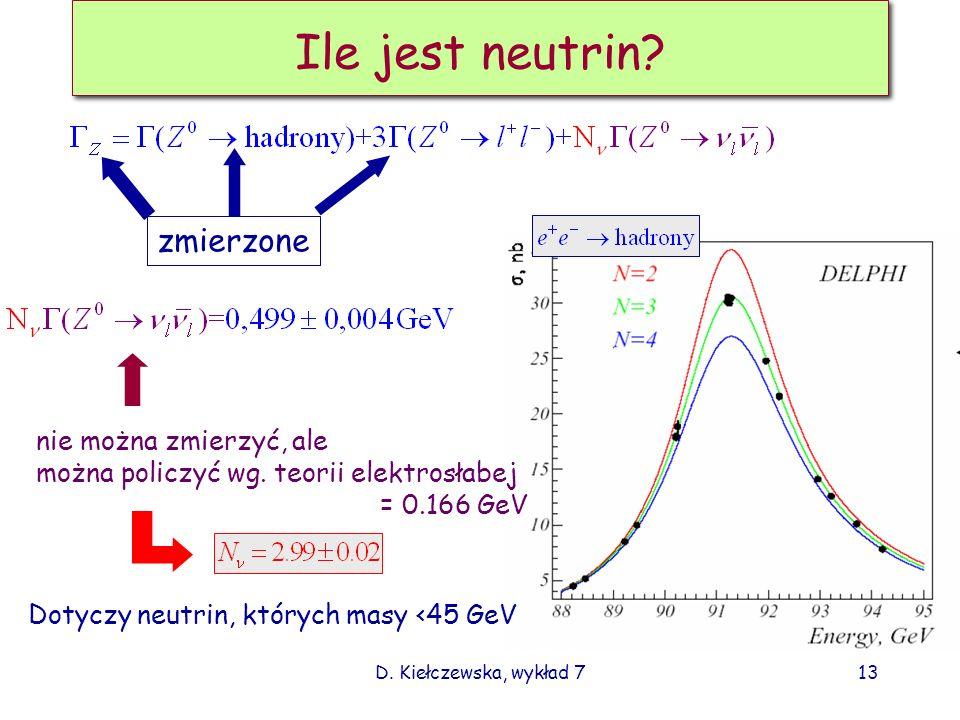 Ile jest neutrin zmierzone nie można zmierzyć, ale