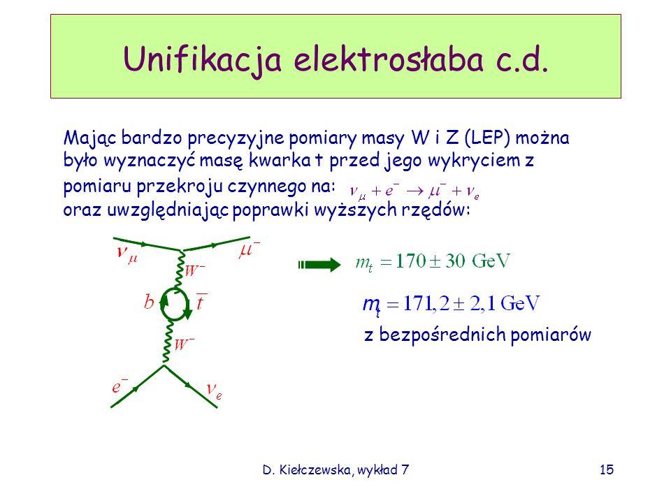 Unifikacja elektrosłaba c.d.