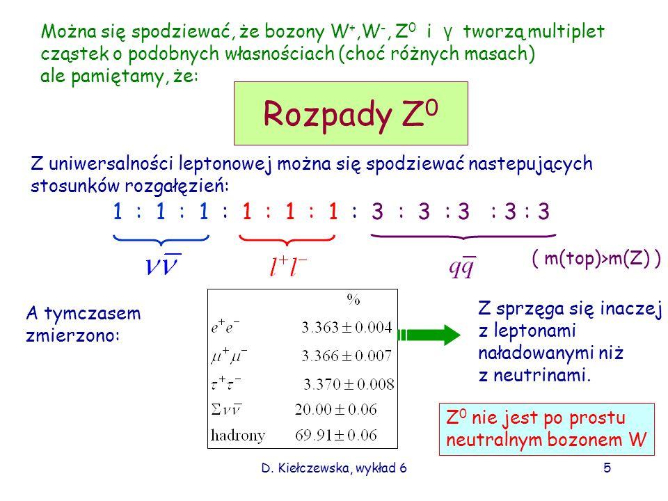 Można się spodziewać, że bozony W+,W-, Z0 i γ tworzą multiplet cząstek o podobnych własnościach (choć różnych masach)