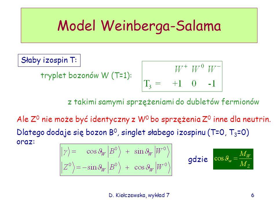 Model Weinberga-Salama