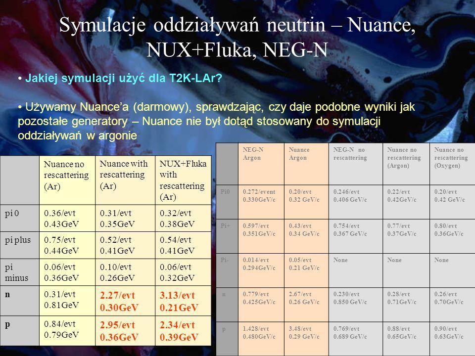 Symulacje oddziaływań neutrin – Nuance, NUX+Fluka, NEG-N
