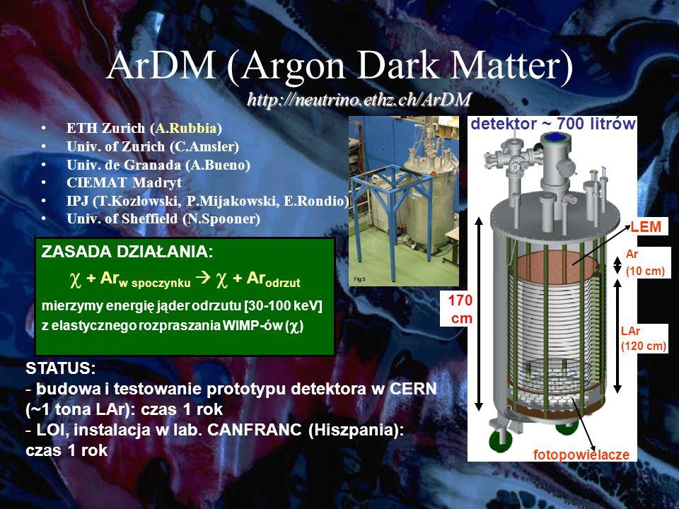 ArDM (Argon Dark Matter)