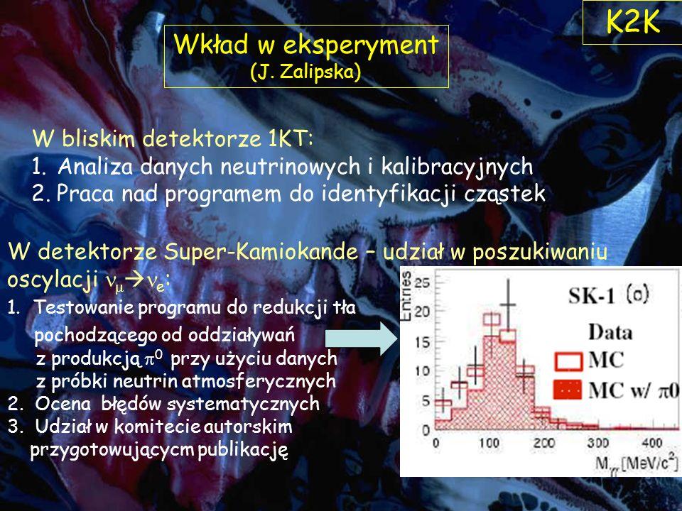 K2K Wkład w eksperyment W bliskim detektorze 1KT: