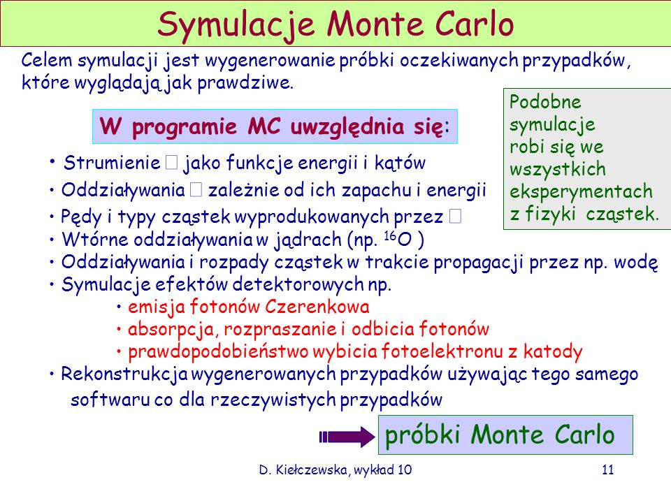 Symulacje Monte Carlo próbki Monte Carlo