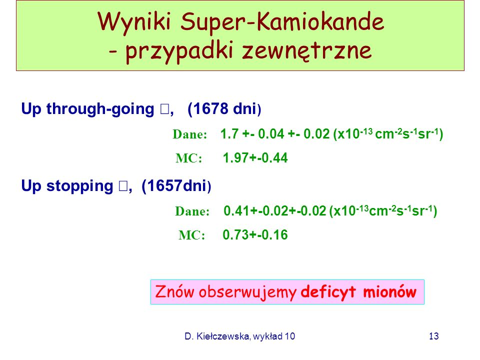 Wyniki Super-Kamiokande - przypadki zewnętrzne