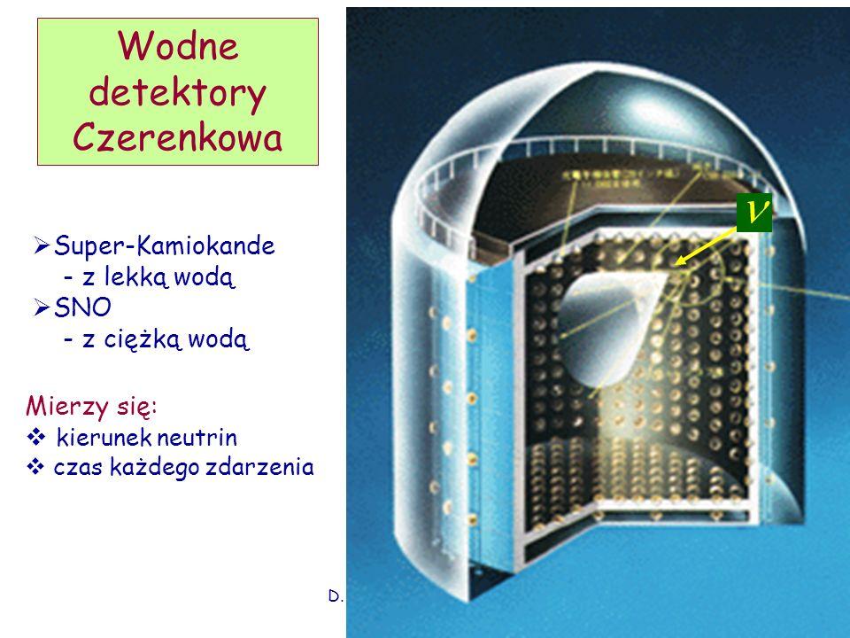 Wodne detektory Czerenkowa
