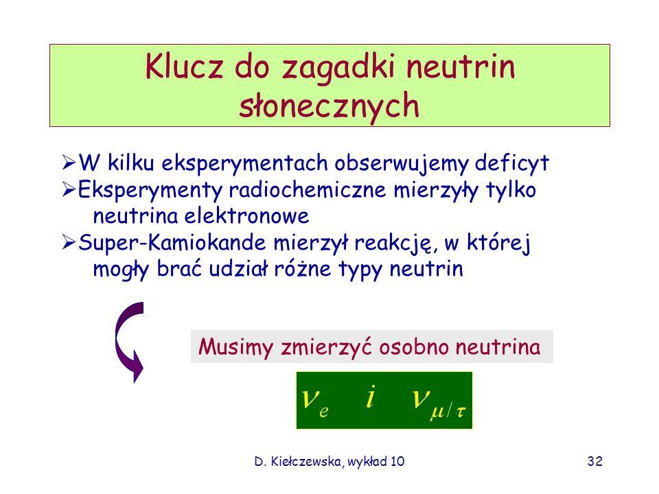 Klucz do zagadki neutrin słonecznych