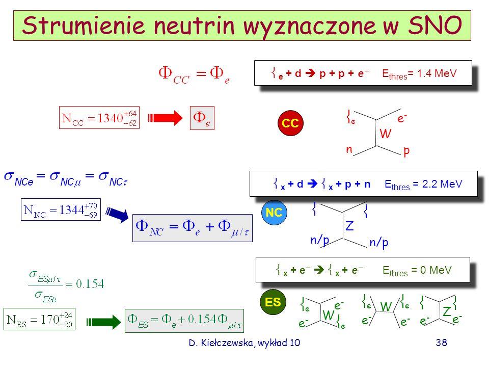 Strumienie neutrin wyznaczone w SNO