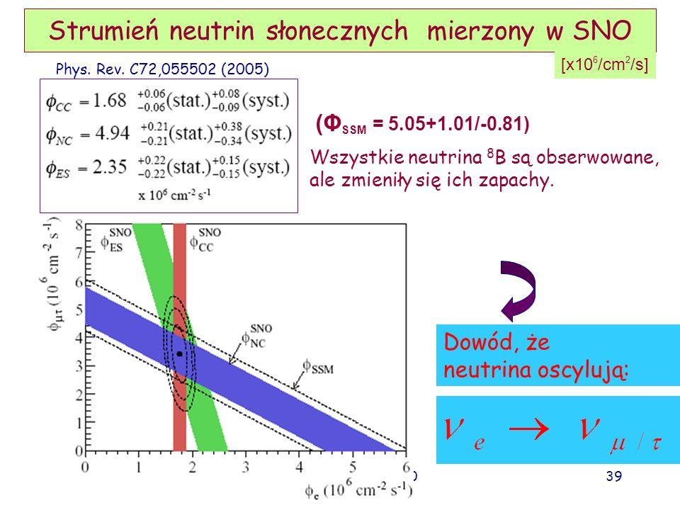 Strumień neutrin słonecznych mierzony w SNO