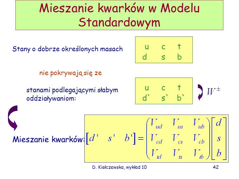 Mieszanie kwarków w Modelu Standardowym