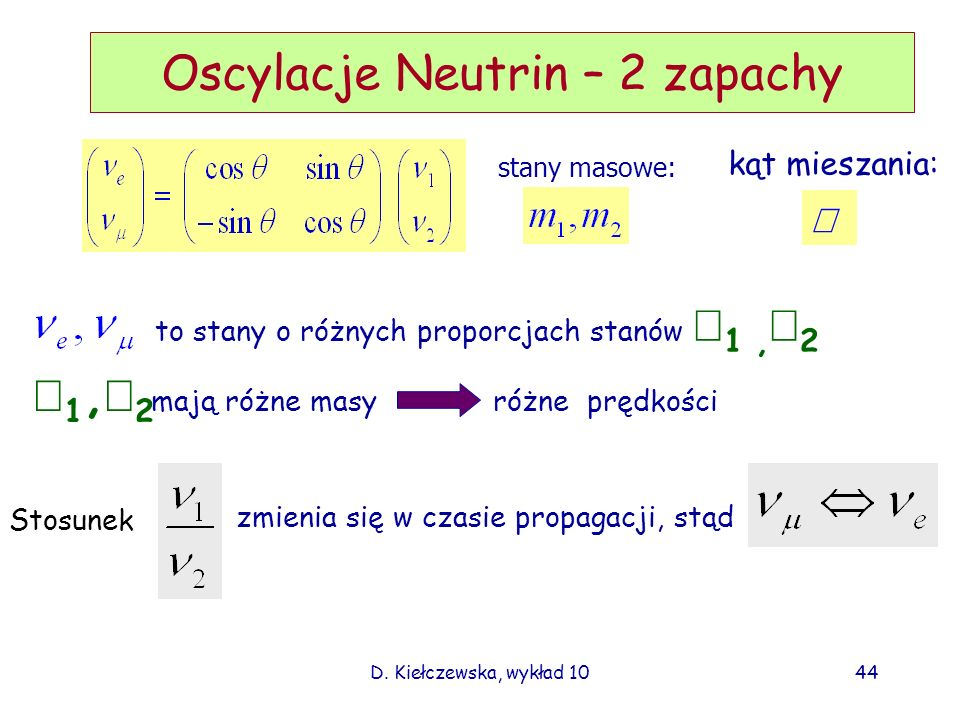 Oscylacje Neutrin – 2 zapachy
