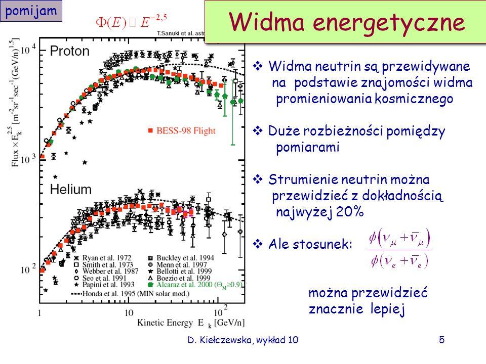 Widma energetyczne pomijam Widma neutrin są przewidywane