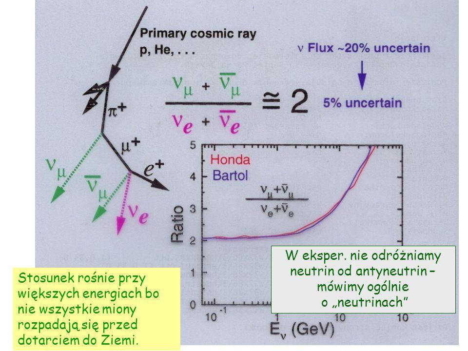 W eksper. nie odróżniamy neutrin od antyneutrin –