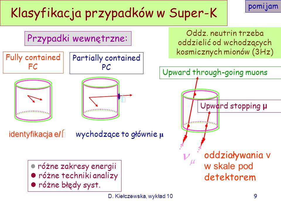 Klasyfikacja przypadków w Super-K