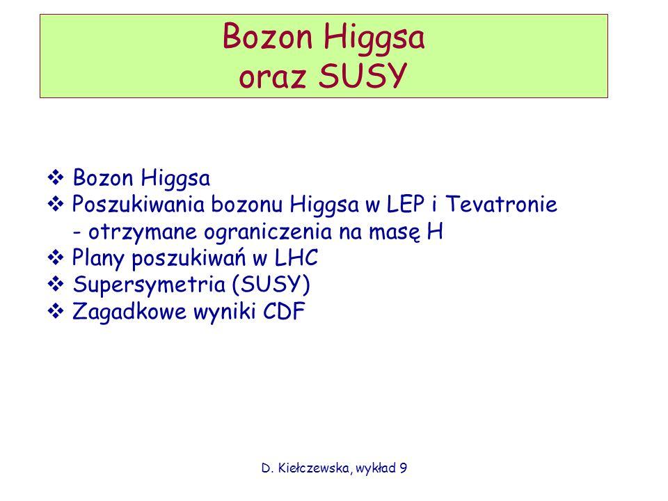 Bozon Higgsa oraz SUSY Bozon Higgsa