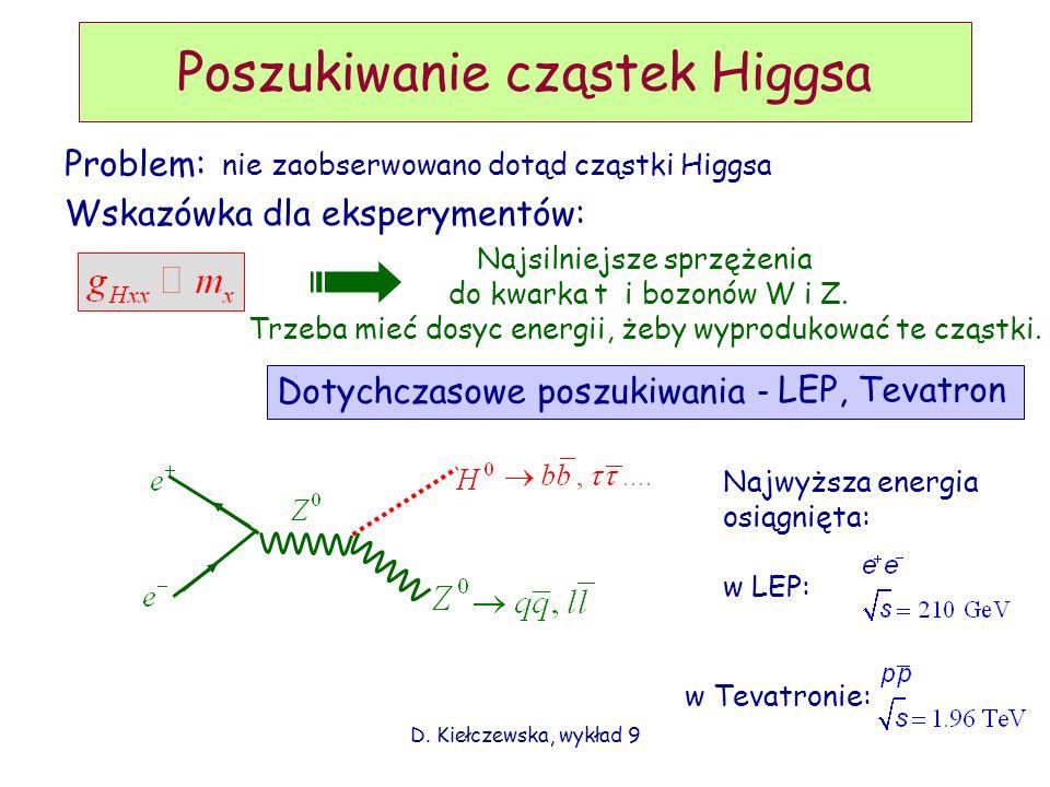 Poszukiwanie cząstek Higgsa