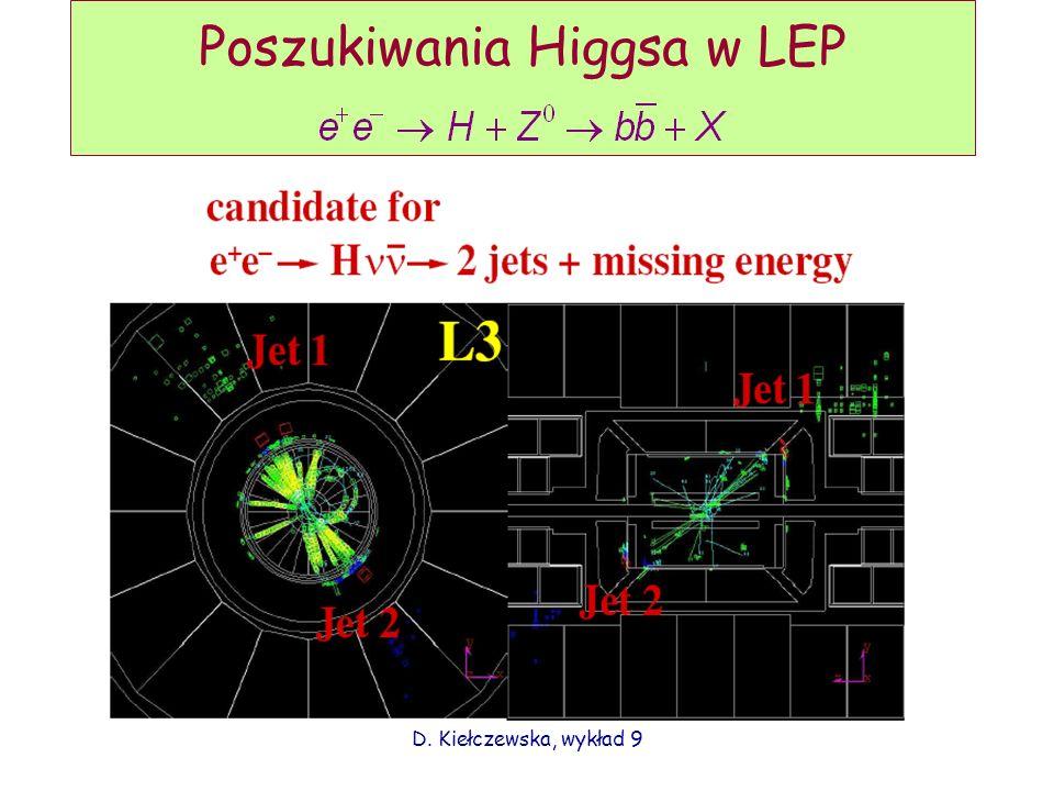 Poszukiwania Higgsa w LEP
