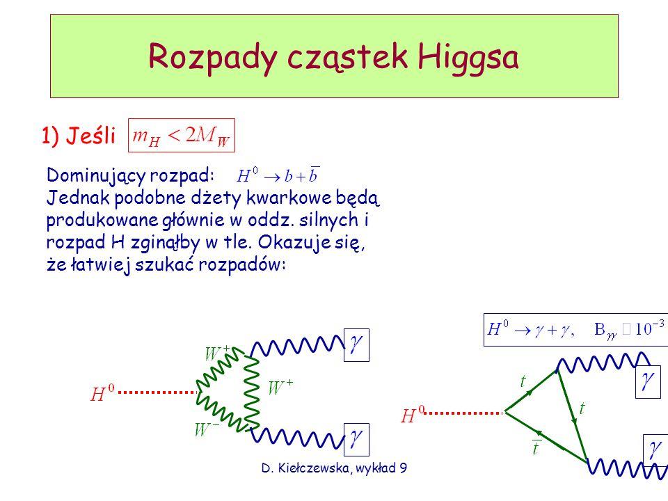 Rozpady cząstek Higgsa