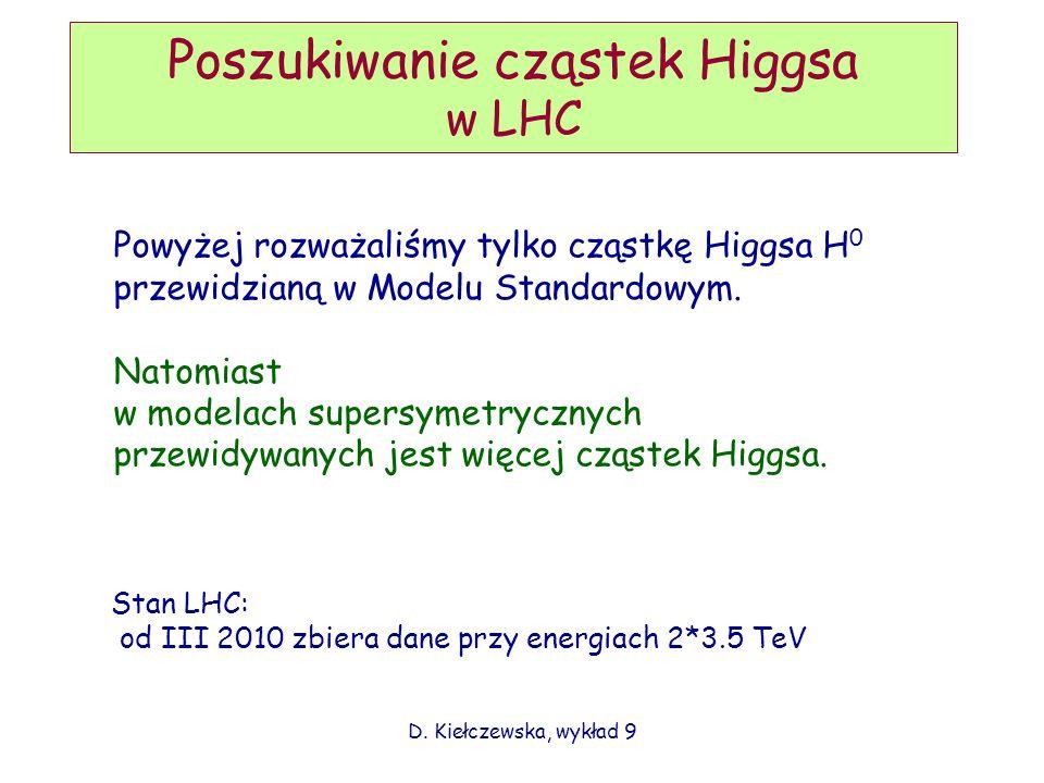 Poszukiwanie cząstek Higgsa w LHC