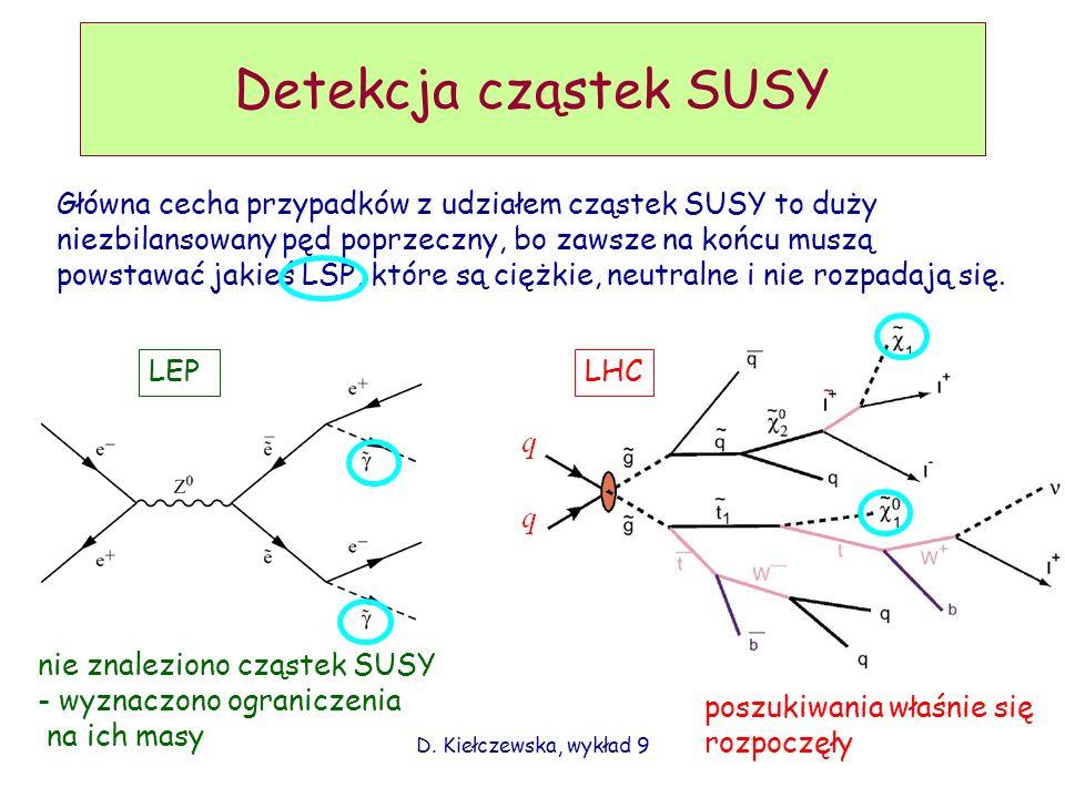 Detekcja cząstek SUSY