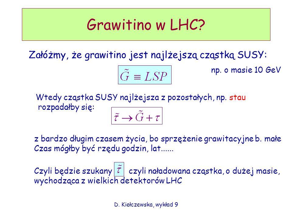Grawitino w LHC Załóżmy, że grawitino jest najlżejszą cząstką SUSY: