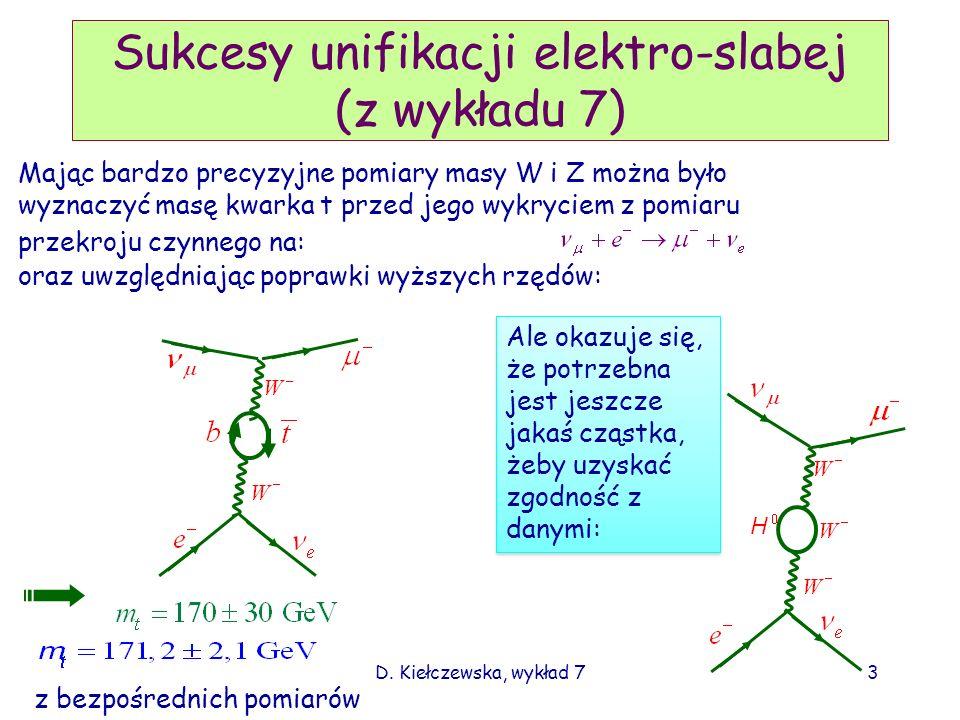 Sukcesy unifikacji elektro-slabej (z wykładu 7)