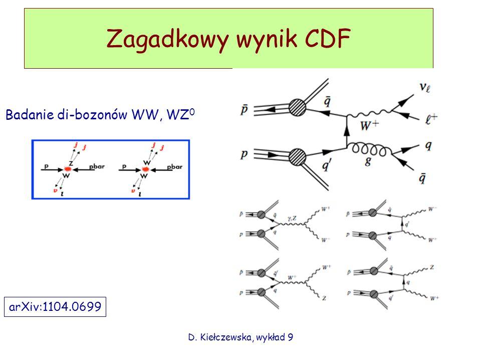 Zagadkowy wynik CDF Badanie di-bozonów WW, WZ0 arXiv:1104.0699