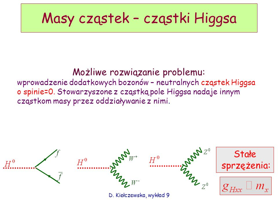 Masy cząstek – cząstki Higgsa